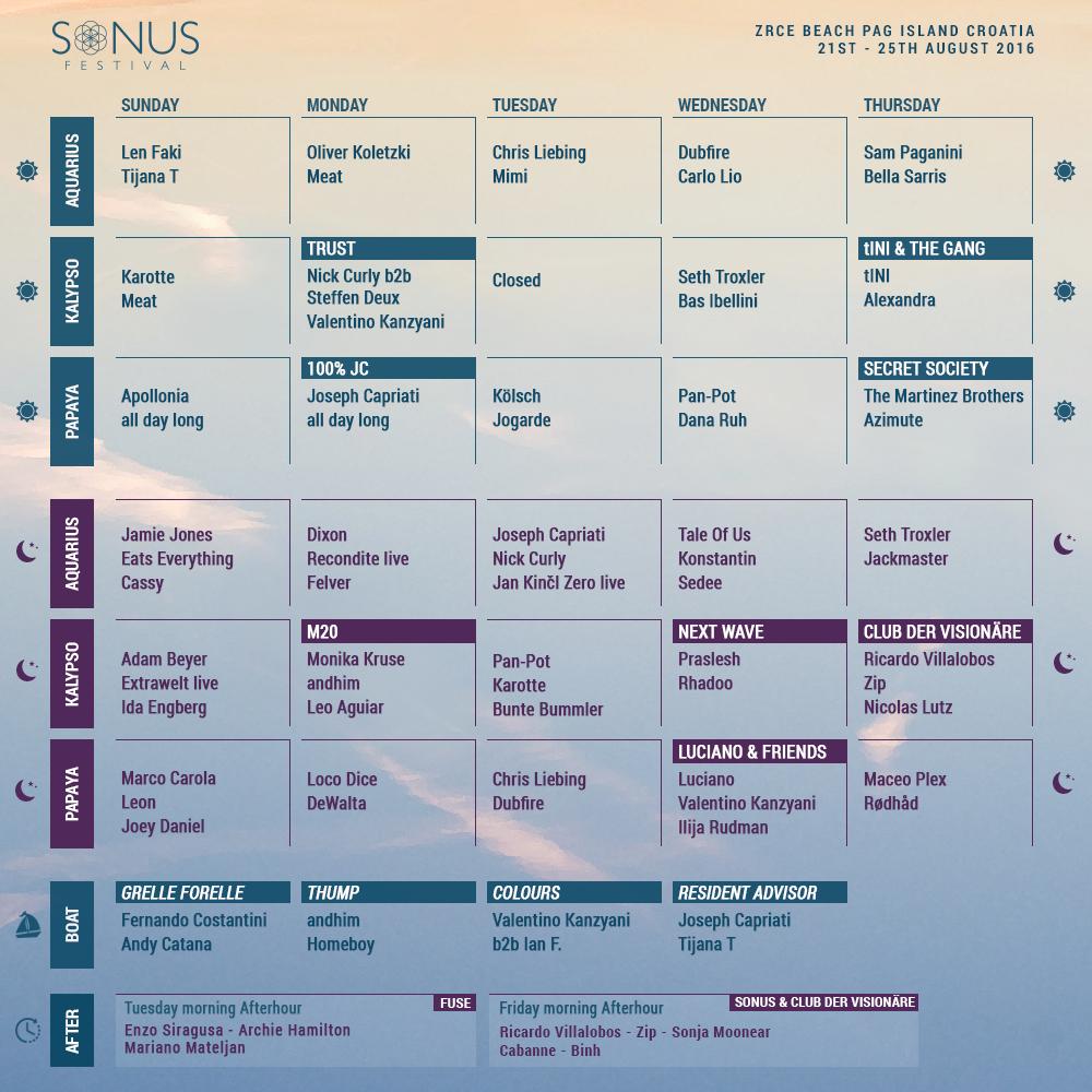 Sonus timetable
