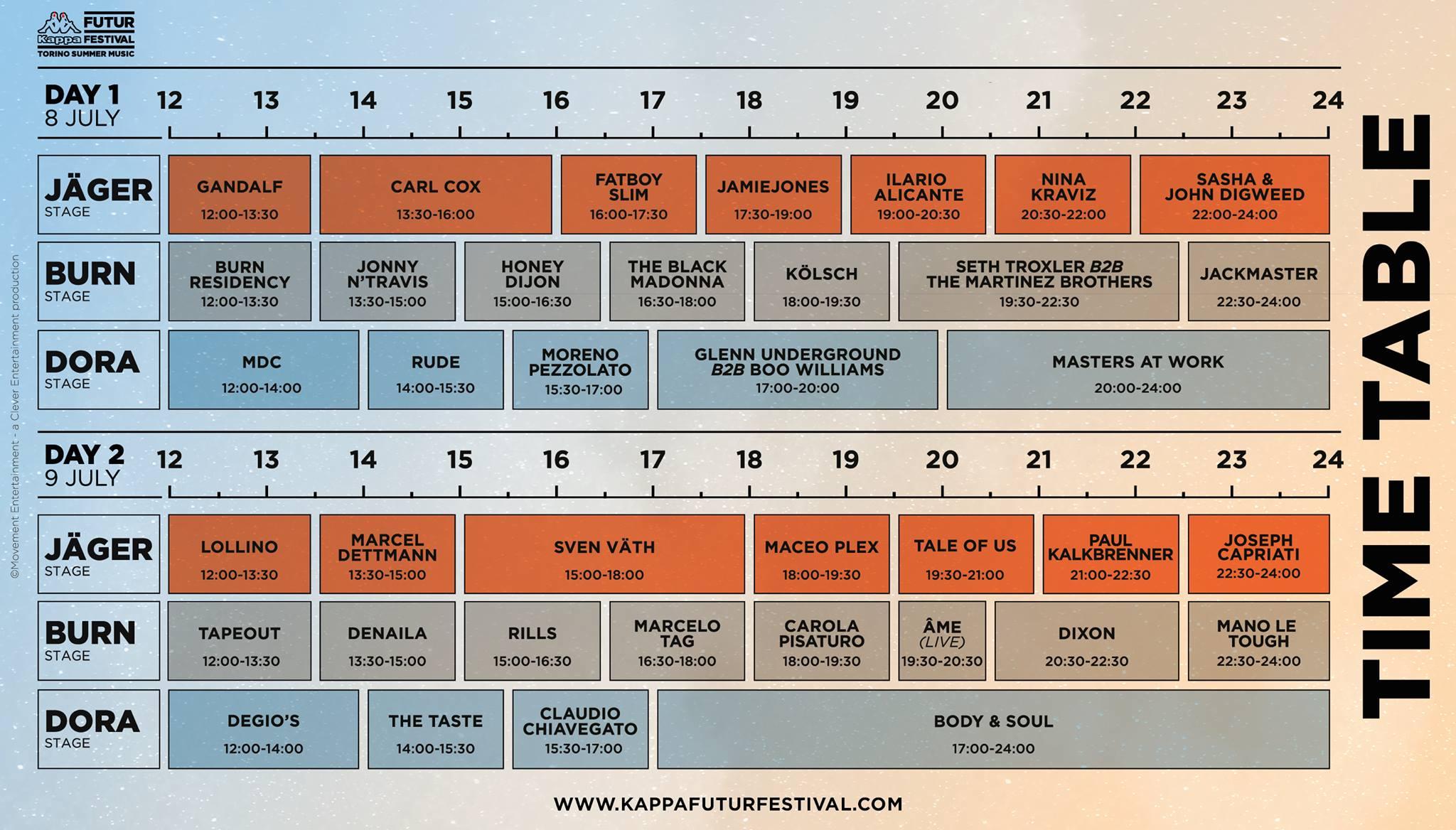 KFF timetable